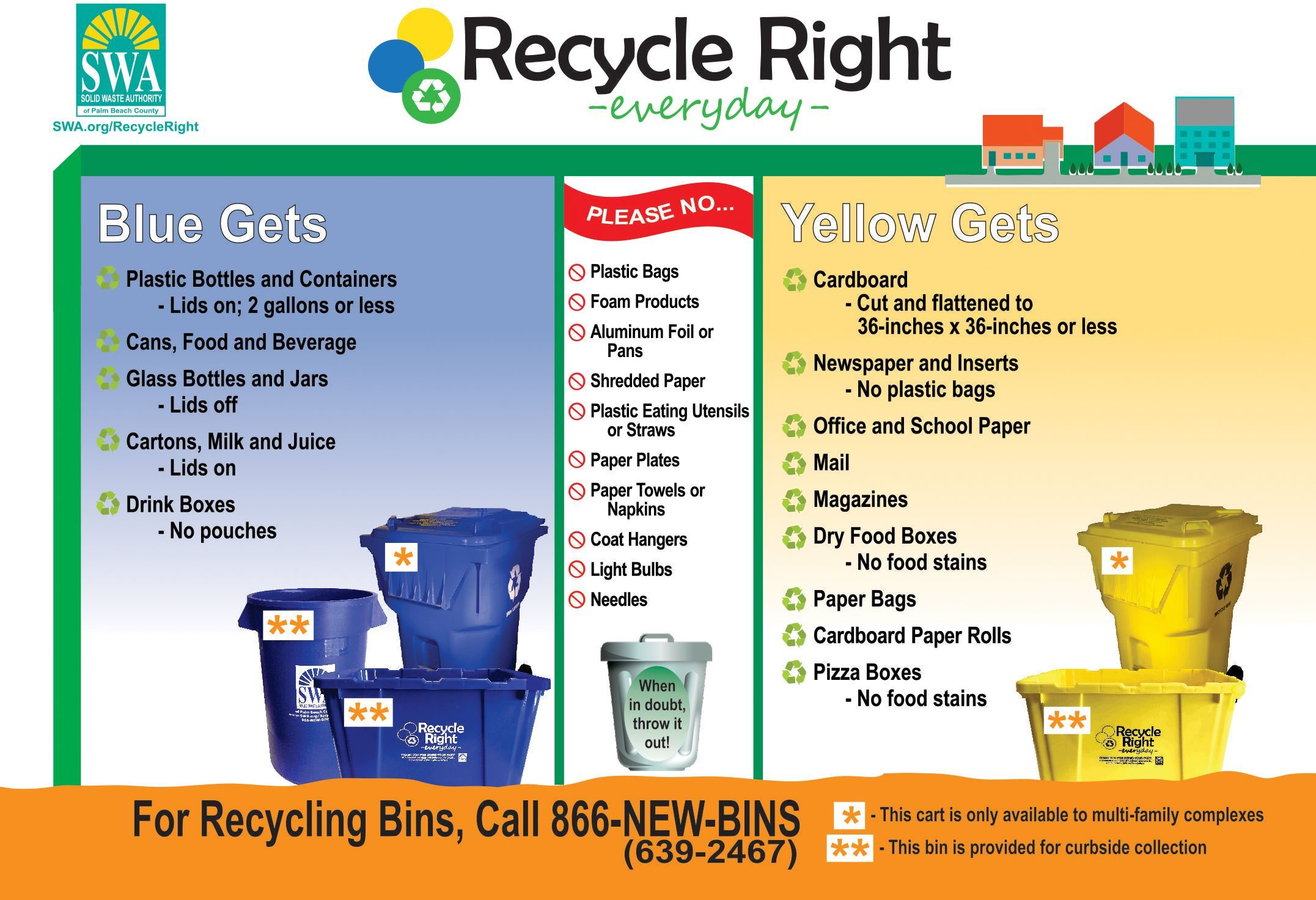 Image showing what to put in your recycle bins.  Blue bin gets plastic bottles and containers, cans,